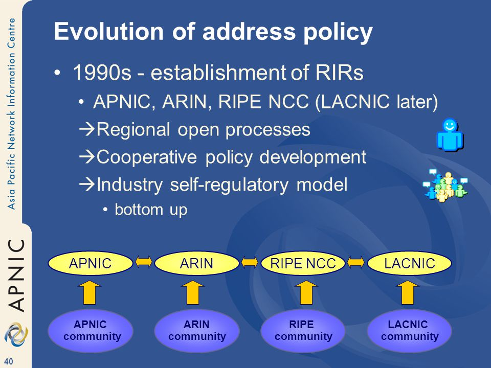 40 Evolution of address policy 1990s - establishment of RIRs APNIC, ARIN, RIPE NCC (LACNIC later)  Regional open processes  Cooperative policy development  Industry self-regulatory model bottom up APNICARINRIPE NCCLACNIC APNIC community ARIN community RIPE community LACNIC community