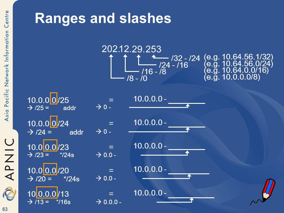 63 Ranges and slashes /24 - /16 /8 - /0 /16 - /8 202.12.