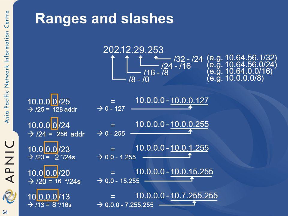 64 Ranges and slashes /24 - /16 /8 - /0 /16 - /8 202.12.