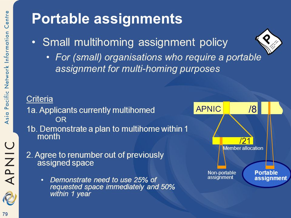 79 Portable assignments Small multihoming assignment policy For (small) organisations who require a portable assignment for multi-homing purposes Criteria 1a.