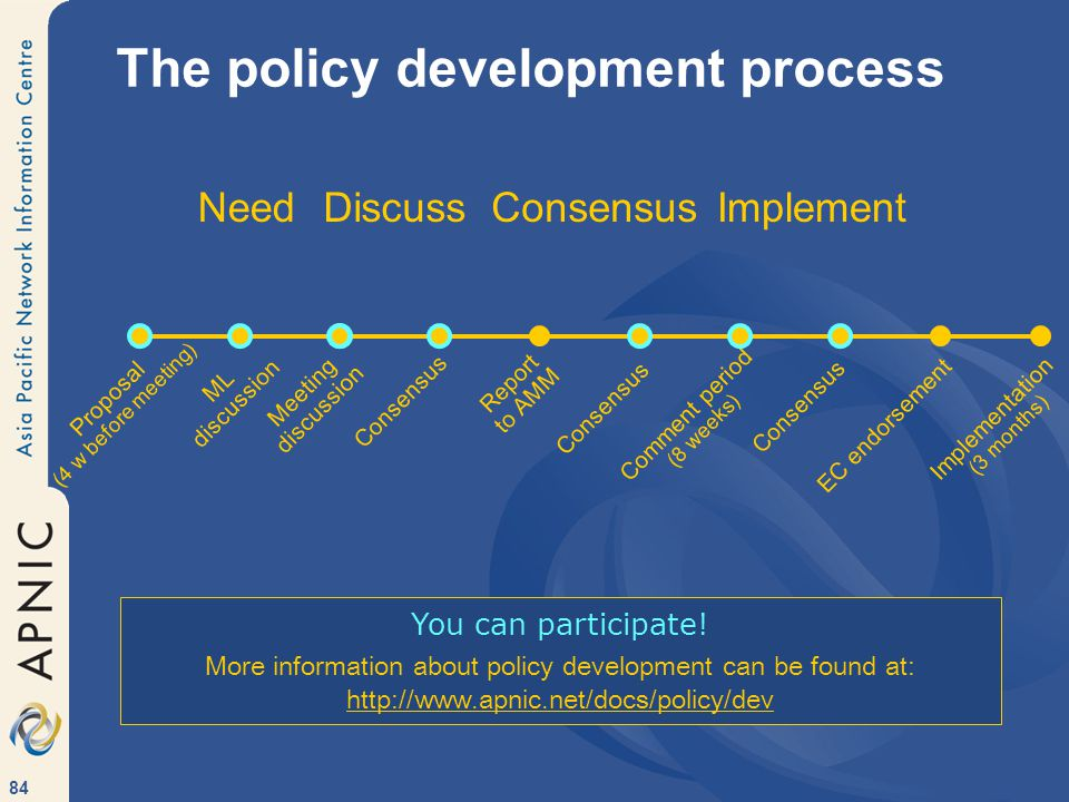 84 The policy development process Proposal (4 w before meeting) ML discussion Meeting discussion Consensus Report to AMM Implementation (3 months) Consensus EC endorsement Comment period (8 weeks) NeedDiscussConsensusImplement You can participate.