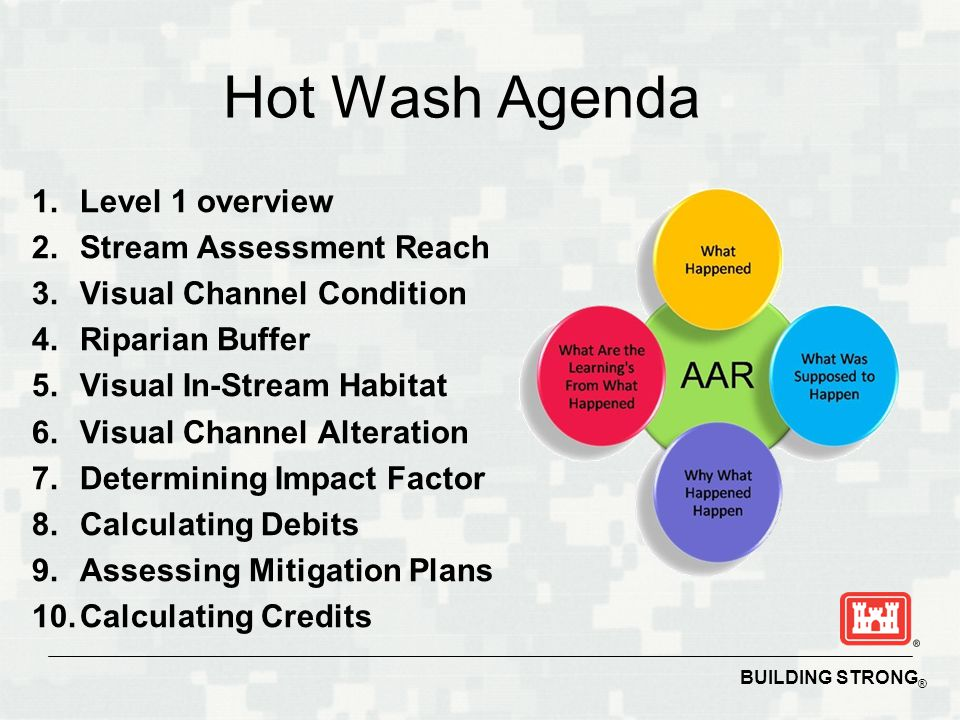 BUILDING STRONG ® Hot Wash Agenda 1.Level 1 overview 2.Stream Assessment Reach 3.Visual Channel Condition 4.Riparian Buffer 5.Visual In-Stream Habitat 6.Visual Channel Alteration 7.Determining Impact Factor 8.Calculating Debits 9.Assessing Mitigation Plans 10.Calculating Credits