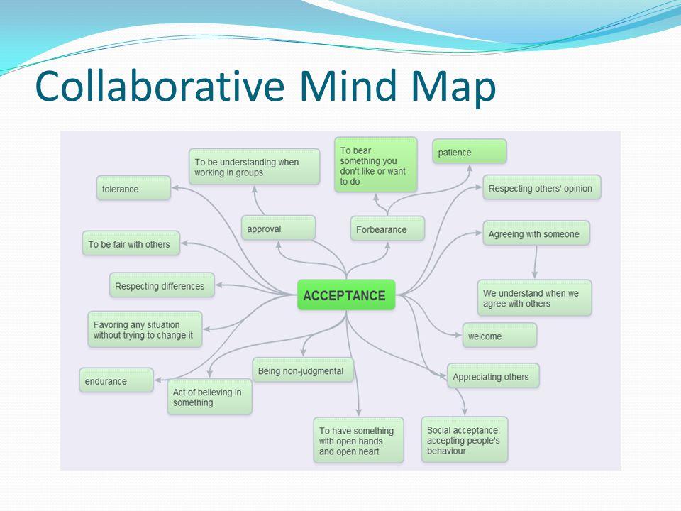 Collaborative Mind Map BSS Karachi BSS Lahore