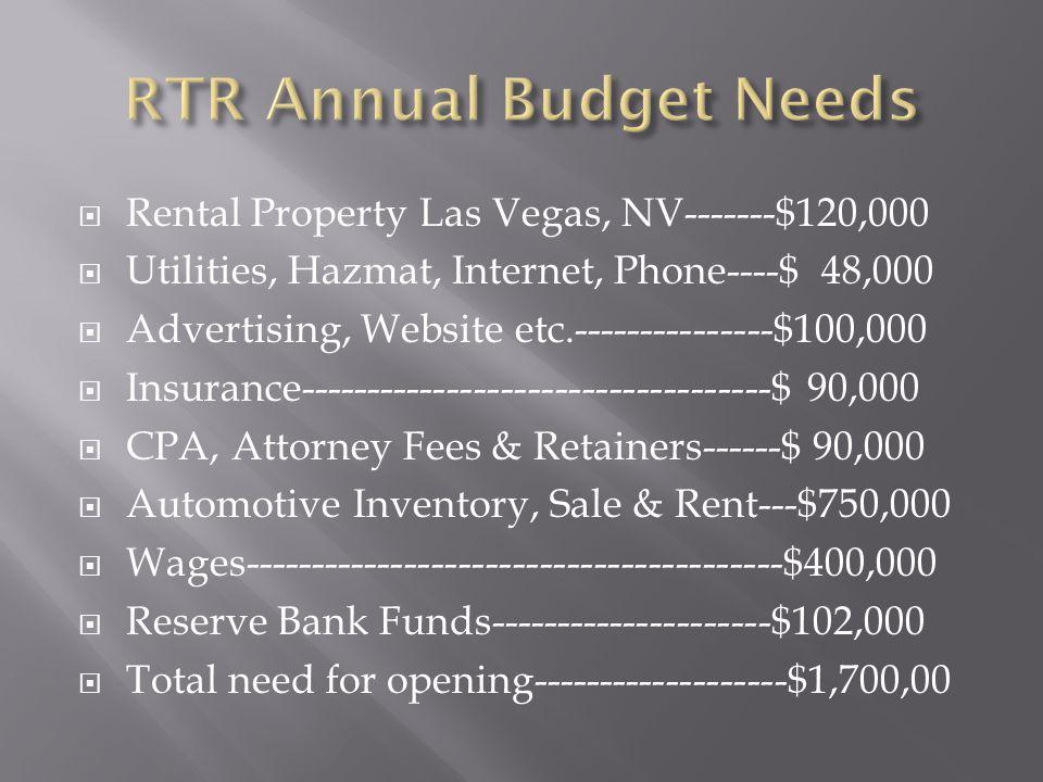  Rental Property Las Vegas, NV-------$120,000  Utilities, Hazmat, Internet, Phone----$ 48,000  Advertising, Website etc.---------------$100,000  I