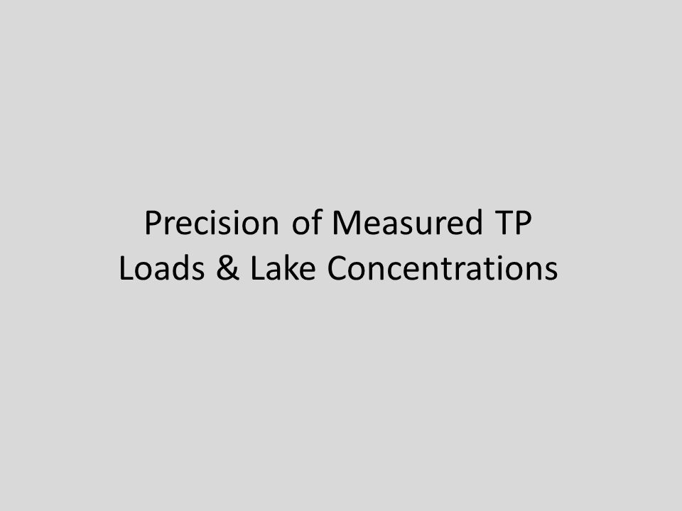 Precision of Measured TP Loads & Lake Concentrations