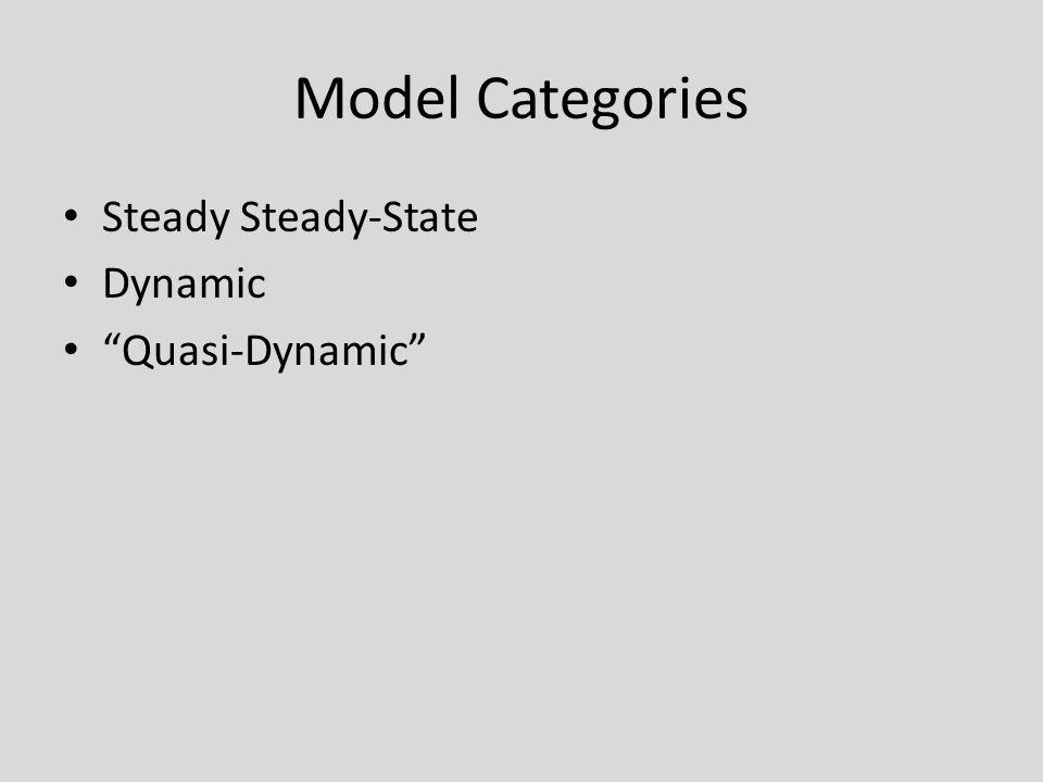 "Model Categories Steady Steady-State Dynamic ""Quasi-Dynamic"""