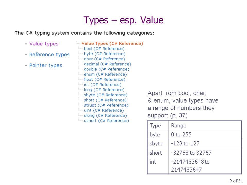 9 of 31 Types – esp.