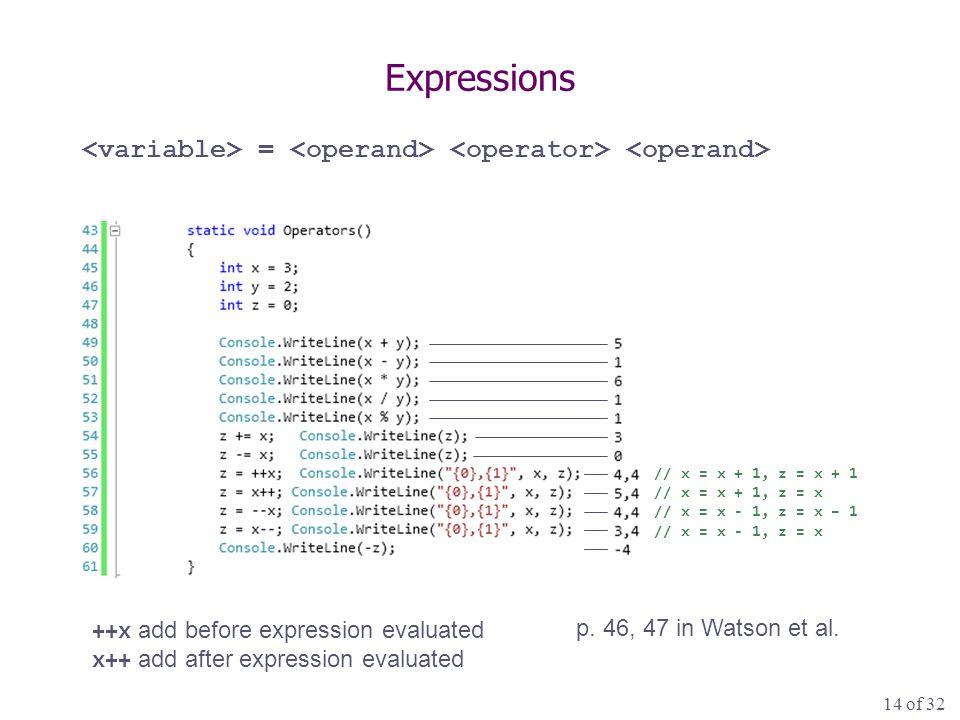 14 of 32 Expressions = // x = x + 1, z = x + 1 // x = x + 1, z = x // x = x - 1, z = x – 1 // x = x - 1, z = x p.