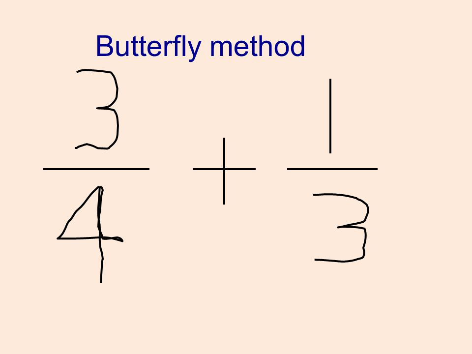Butterfly method