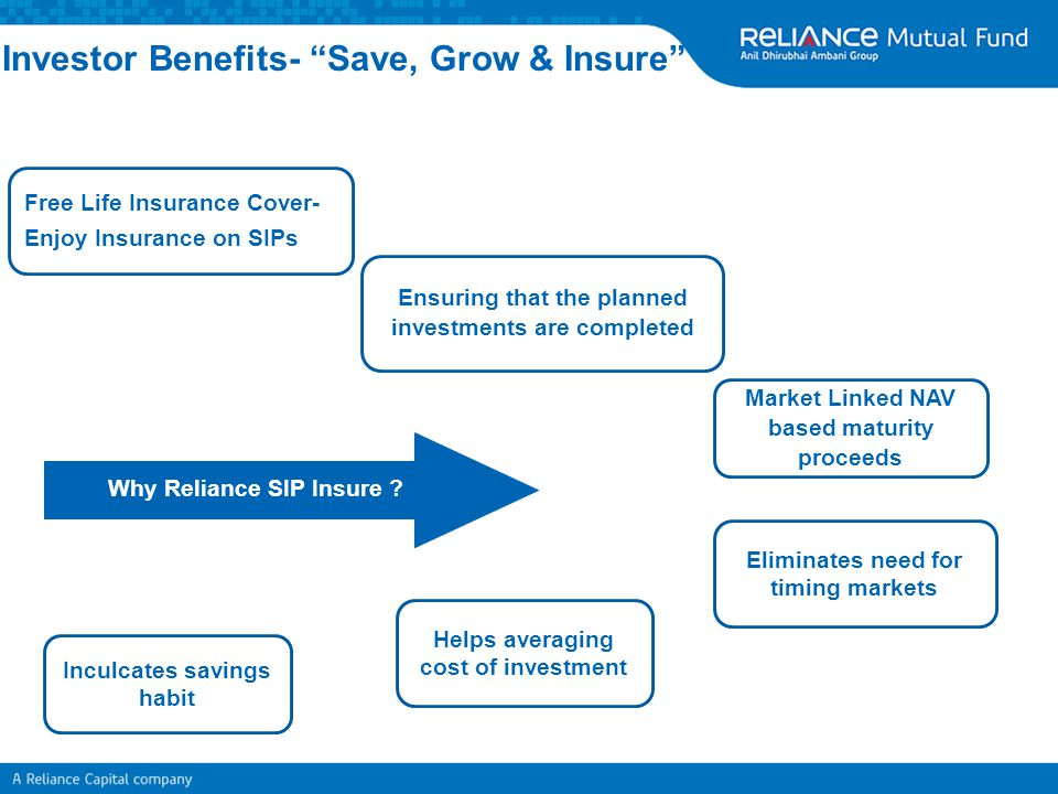 "Investor Benefits- ""Save, Grow & Insure"" Inculcates savings habit Free Life Insurance Cover- Enjoy Insurance on SIPs Eliminates need for timing market"