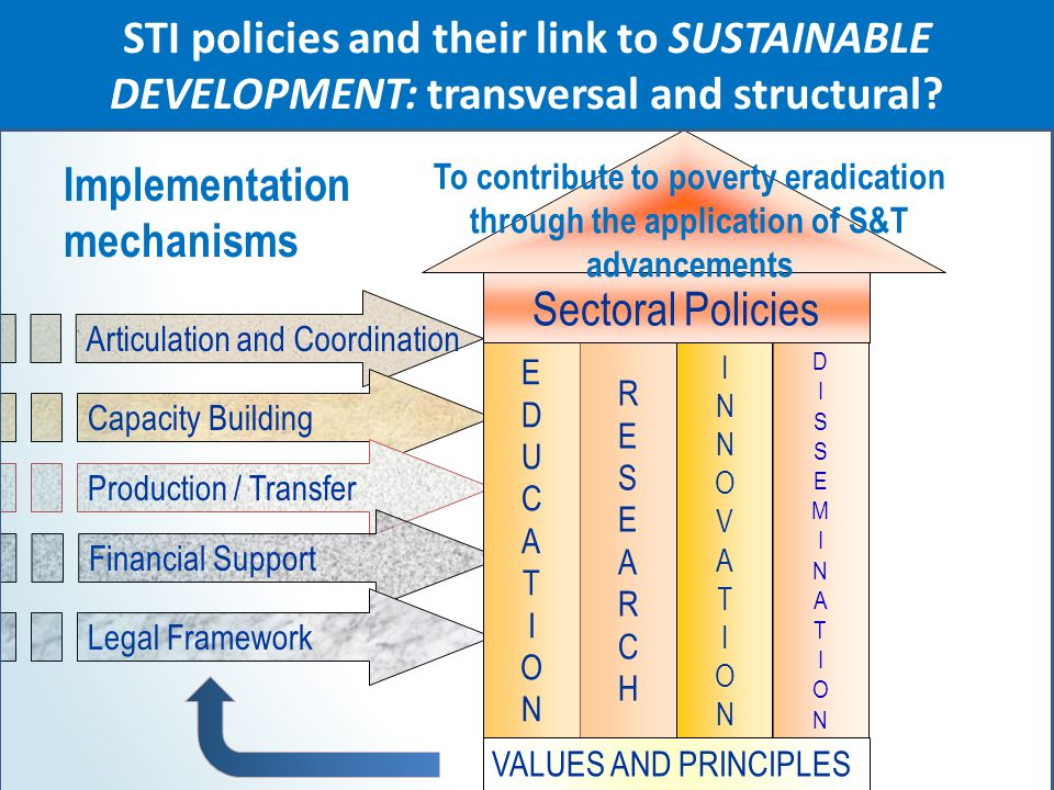 STI policies and their link to SUSTAINABLE DEVELOPMENT: transversal and structural.