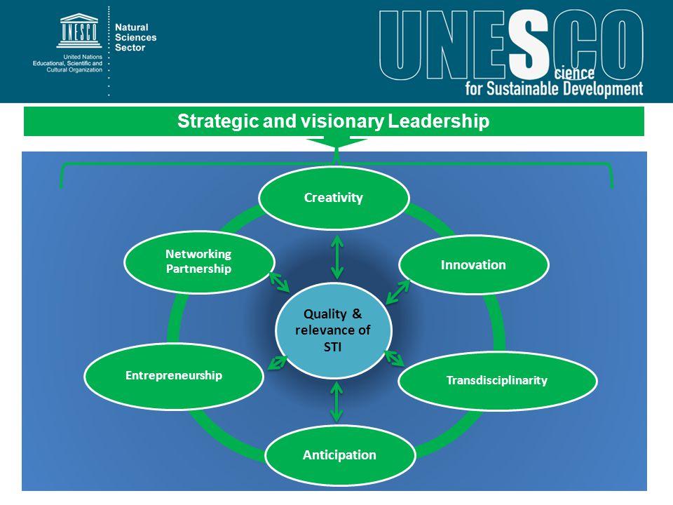 Quality & relevance of STI Creativity Innovation Transdisciplinarity Anticipation Entrepreneurship Networking Partnership Strategic and visionary Leadership