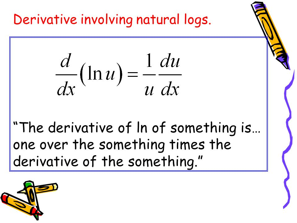 """""""The derivative of ln of something is… one over the something times the derivative of the something."""" Derivative involving natural logs."""