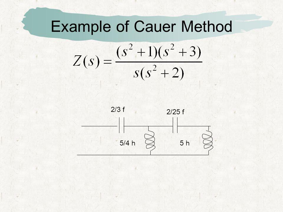 Example of Cauer Method 5/4 h5 h 2/25 f 2/3 f