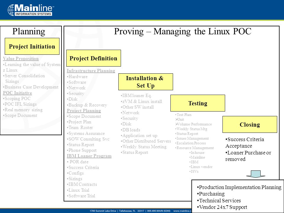 Project Initiation Project Definition Installation & Set Up Testing Closing PlanningProving – Managing the Linux POC Success Criteria Acceptance Loane