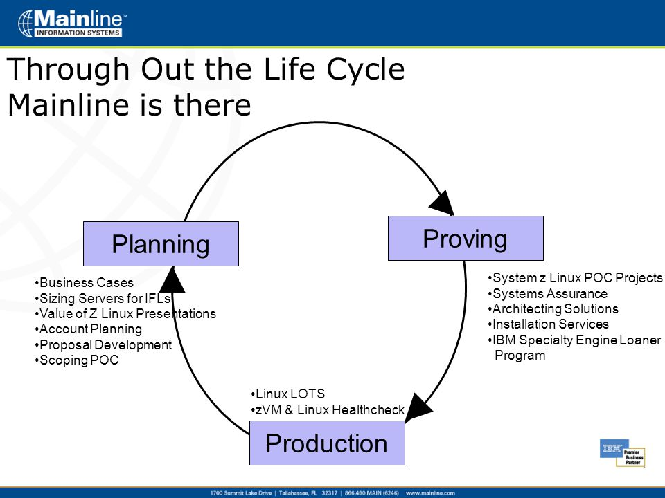 Through Out the Life Cycle Mainline is there Planning Proving Production Business Cases Sizing Servers for IFLs Value of Z Linux Presentations Account