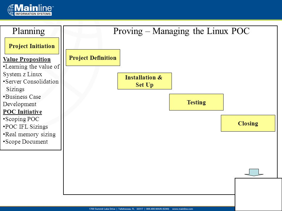 Project Initiation Project Definition Installation & Set Up Testing Closing PlanningProving – Managing the Linux POC Value Proposition Learning the va