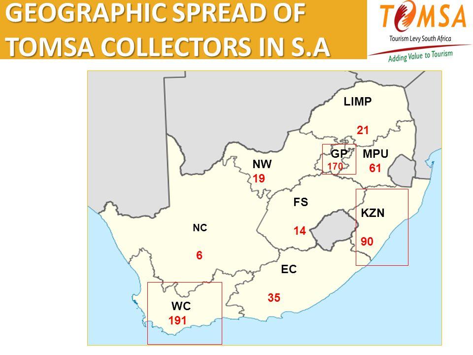 GEOGRAPHIC SPREAD OF TOMSA COLLECTORS IN S.A NC 6 FS 14 EC 35 KZN 90 MPU 61 LIMP 21 NW 19 WC 191 GP 170