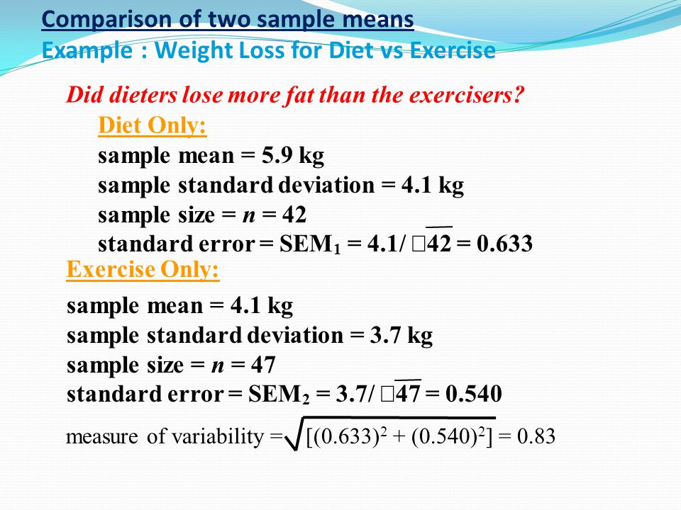 Comparison of two sample means Example : Weight Loss for Diet vs Exercise Diet Only: sample mean = 5.9 kg sample standard deviation = 4.1 kg sample size = n = 42 standard error = SEM 1 = 4.1/  42 = 0.633 Exercise Only: sample mean = 4.1 kg sample standard deviation = 3.7 kg sample size = n = 47 standard error = SEM 2 = 3.7/  47 = 0.540 Did dieters lose more fat than the exercisers.