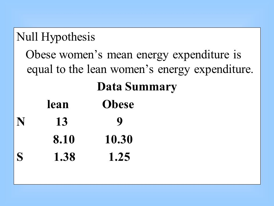 Null Hypothesis Obese women's mean energy expenditure is equal to the lean women's energy expenditure.
