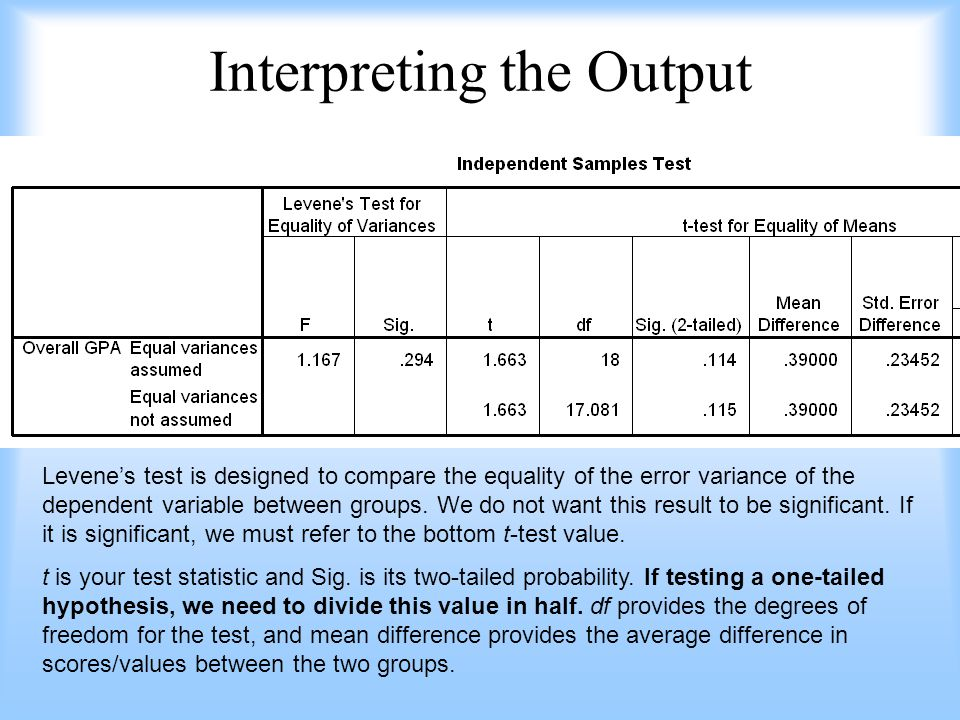Interpreting the Output Levene's test is designed to compare the equality of the error variance of the dependent variable between groups.