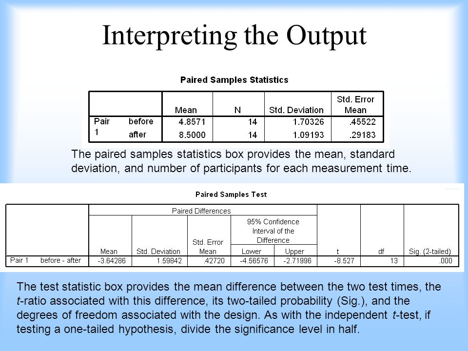 Interpreting the Output The paired samples statistics box provides the mean, standard deviation, and number of participants for each measurement time.