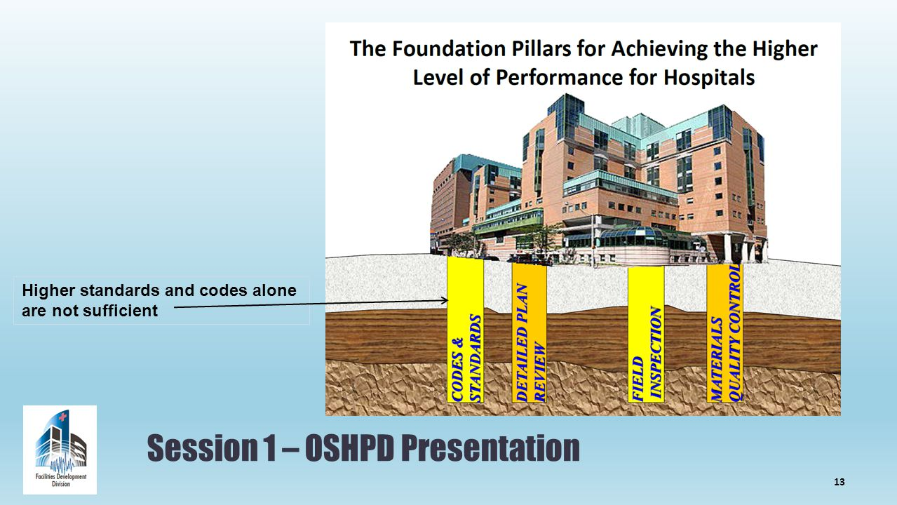 Session 1 – OSHPD Presentation Higher standards and codes alone are not sufficient 13