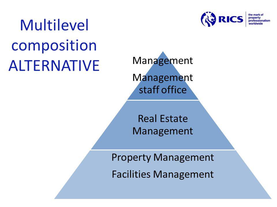 Multilevel composition ALTERNATIVE Management Management staff office Real Estate Management Property Management Facilities Management