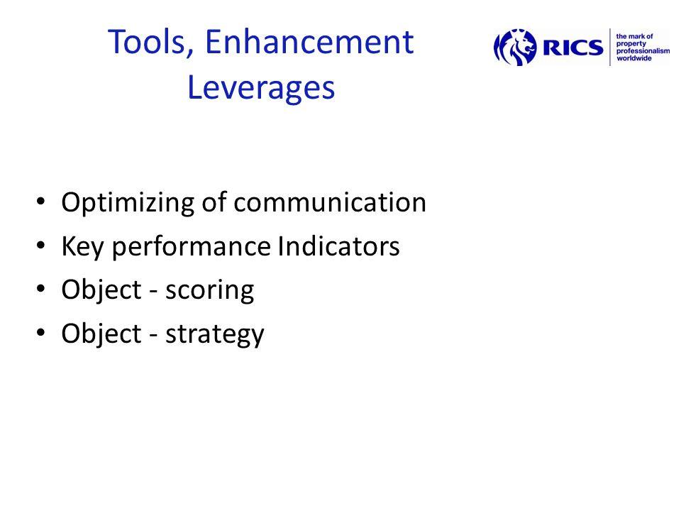 Tools, Enhancement Leverages Optimizing of communication Key performance Indicators Object - scoring Object - strategy