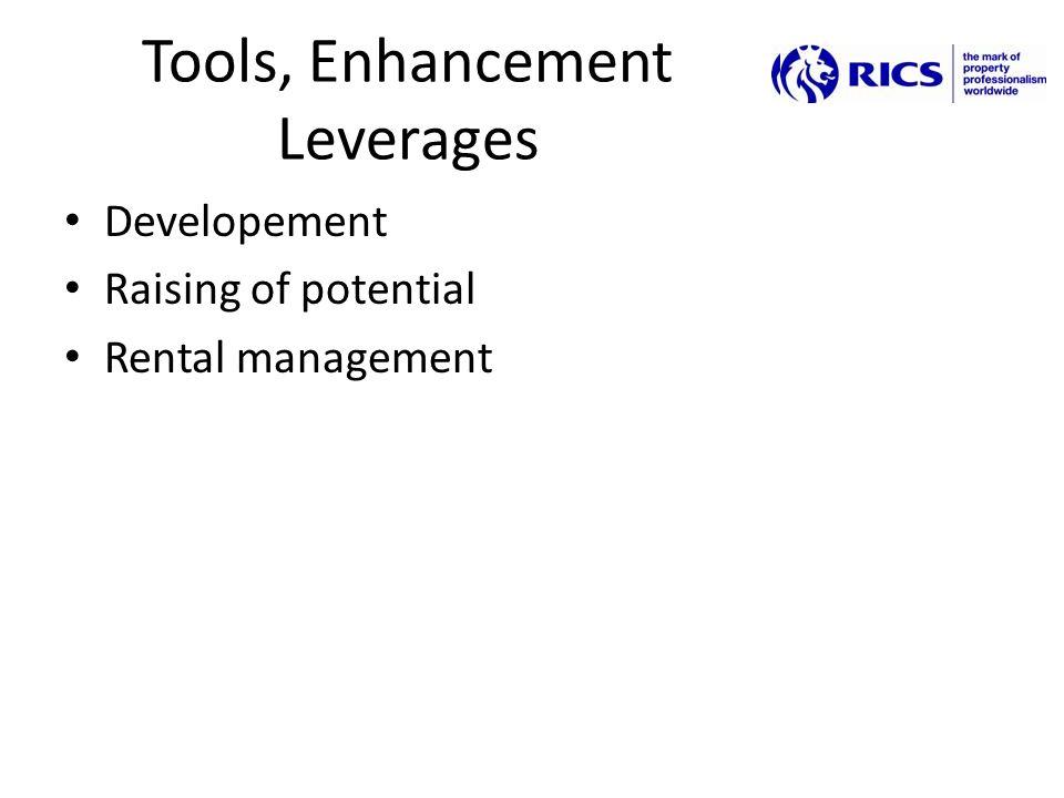 Developement Raising of potential Rental management