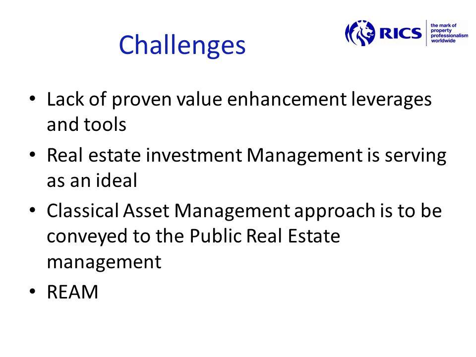 Multilevel composition Investor Real Estate Portfoliomanagement Real Estate Asset Management Property Management Facilities Management Project Developement, maintenance management, sales etc.