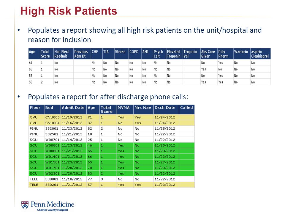High Risk Patients Populates a report showing all high risk patients on the unit/hospital and reason for inclusion Populates a report for after discharge phone calls: