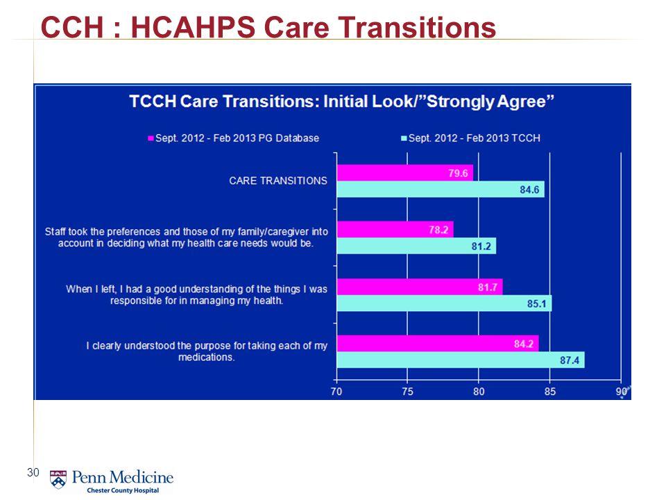 CCH : HCAHPS Care Transitions 30