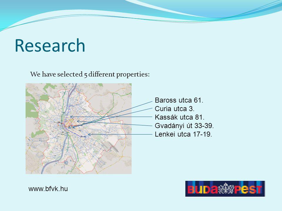 Research We have selected 5 different properties: Baross utca 61. Curia utca 3. Kassák utca 81. Gvadányi út 33-39. Lenkei utca 17-19. www.bfvk.hu