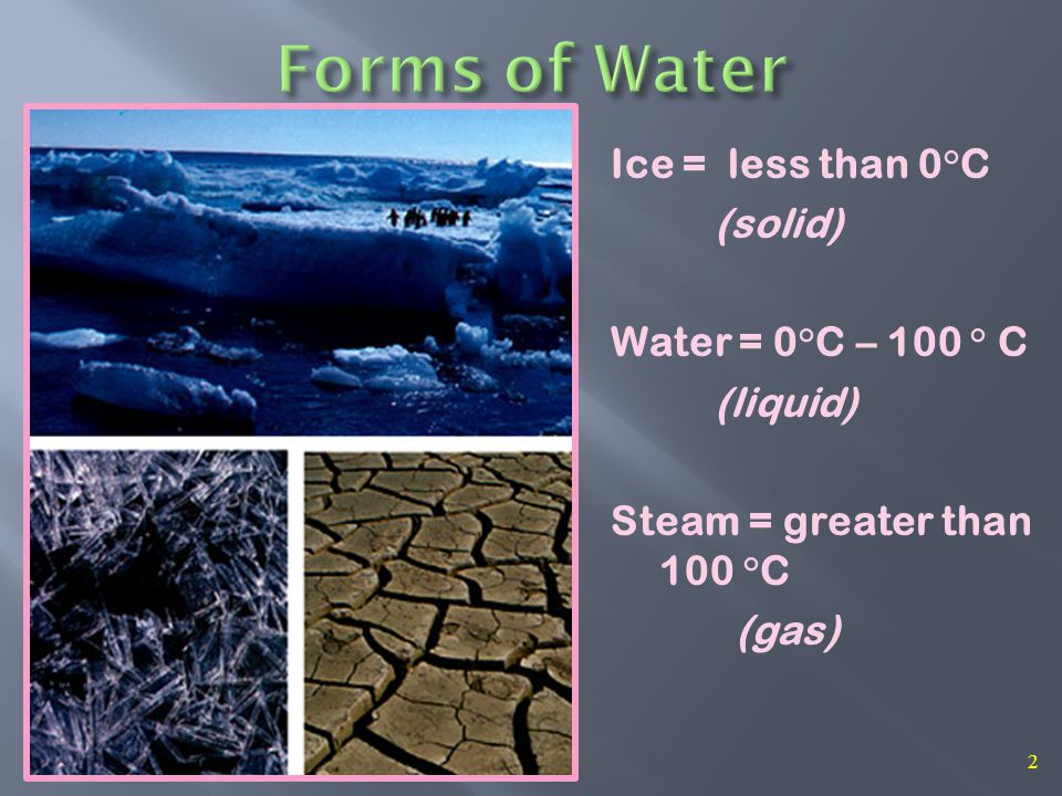 3  Water consists of an oxygen atom bound to two hydrogen atoms by two single covalent bonds.