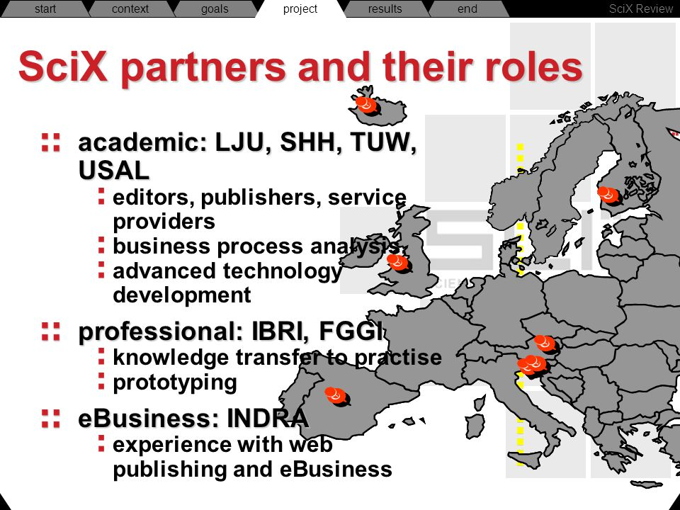 SciX Review endresultsprojectgoalscontextstart SciX partners and their roles academic: LJU, SHH, TUW, USAL editors, publishers, service providers business process analysis, advanced technology development professional: IBRI, FGGI knowledge transfer to practise prototyping eBusiness: INDRA experience with web publishing and eBusiness project