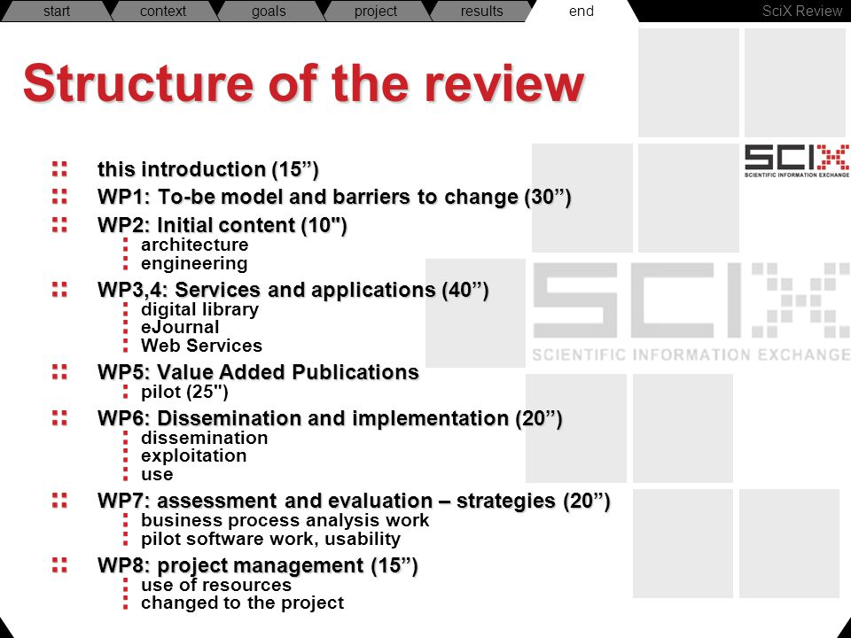 SciX Review endresultsprojectgoalscontextstart Structure of the review this introduction (15 ) WP1: To-be model and barriers to change (30 ) WP2: Initial content (10 ) architecture engineering WP3,4: Services and applications (40 ) digital library eJournal Web Services WP5: Value Added Publications pilot (25 ) WP6: Dissemination and implementation (20 ) dissemination exploitation use WP7: assessment and evaluation – strategies (20 ) business process analysis work pilot software work, usability WP8: project management (15 ) use of resources changed to the project end