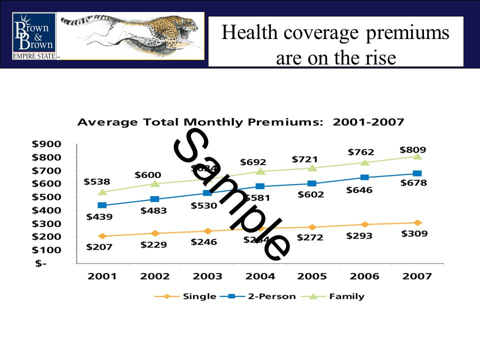 Health coverage premiums are on the rise Sample