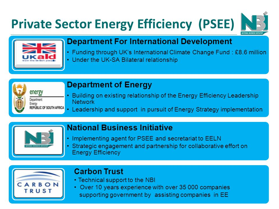 Private Sector Energy Efficiency (PSEE) Department For International Development Funding through UK's International Climate Change Fund : £8.6 million Under the UK-SA Bilateral relationship Department of Energy Building on existing relationship of the Energy Efficiency Leadership Network Leadership and support in pursuit of Energy Strategy implementation National Business Initiative Implementing agent for PSEE and secretariat to EELN Strategic engagement and partnership for collaborative effort on Energy Efficiency Carbon Trust Technical support to the NBI Over 10 years experience with over 35 000 companies supporting government by assisting companies in EE
