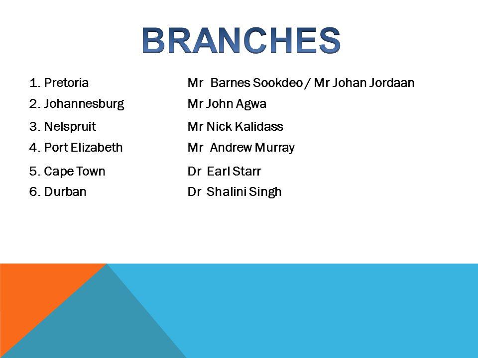 1. PretoriaMr Barnes Sookdeo / Mr Johan Jordaan 2.