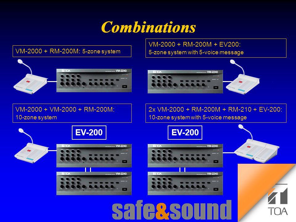 Background Design: Torsten Kranz Design: Torsten Kranz @ TEE  VM-2000 + RM-200M: 5-zone system 2x VM-2000 + RM-200M + RM-210 + EV-200: 10-zone system with 5-voice message EV-200 VM-2000 + VM-2000 + RM-200M: 10-zone system EV-200 VM-2000 + RM-200M + EV200: 5-zone system with 5-voice message