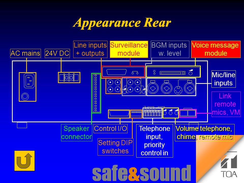 Background Design: Torsten Kranz Design: Torsten Kranz @ TEE  AC mains24V DCBGM inputs w.