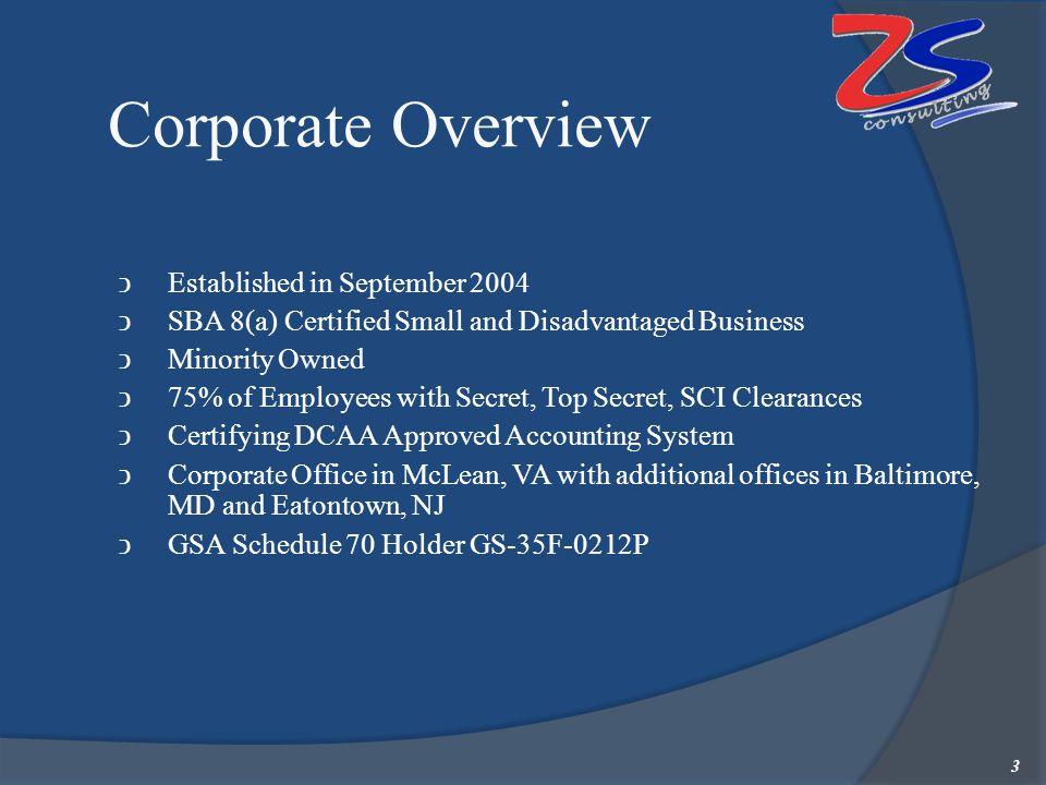 ZS Consulting Structure 4 Zubair Abdullah CEO Scott Evans CTO Kurt Schlimme Business Architect Bob Freeman Business Development James Edmondson Business Analyst