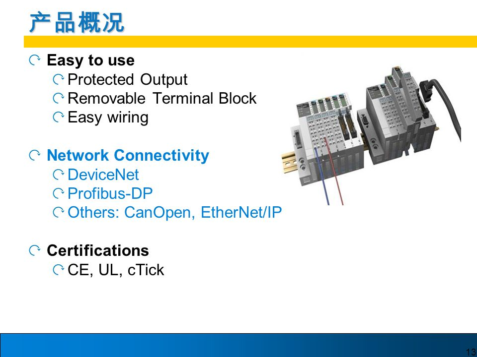 13 Easy to use Protected Output Removable Terminal Block Easy wiring Network Connectivity DeviceNet Profibus-DP Others: CanOpen, EtherNet/IP Certifica