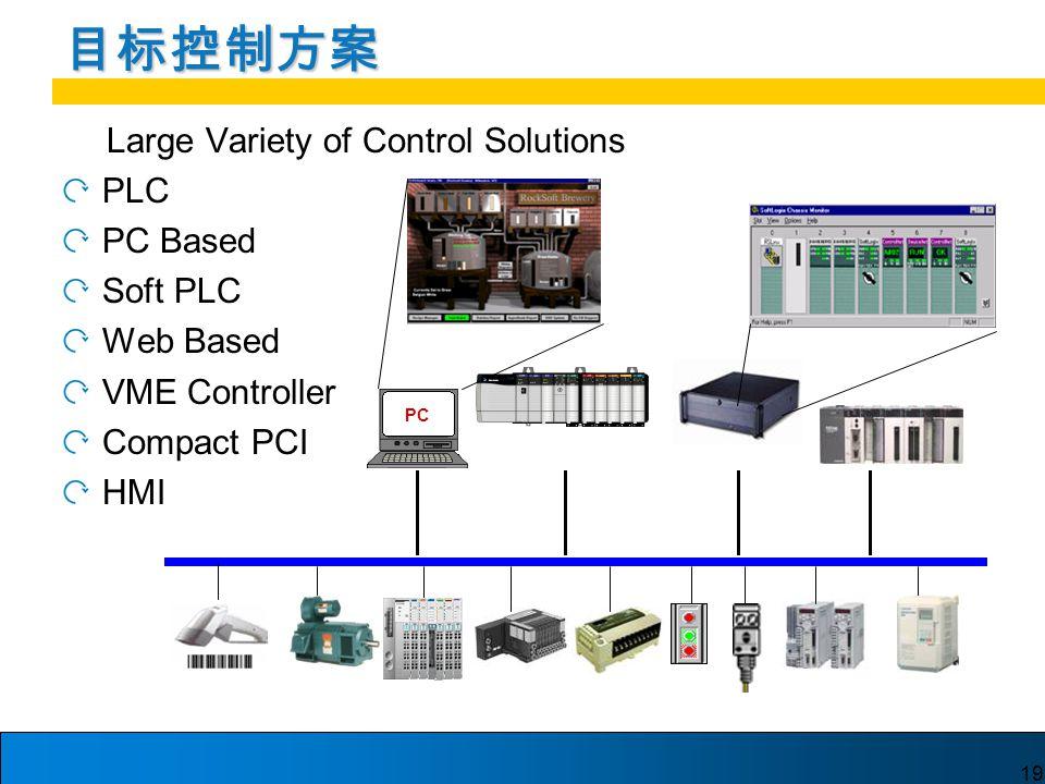 19 目标控制方案 Large Variety of Control Solutions PLC PC Based Soft PLC Web Based VME Controller Compact PCI HMI PC
