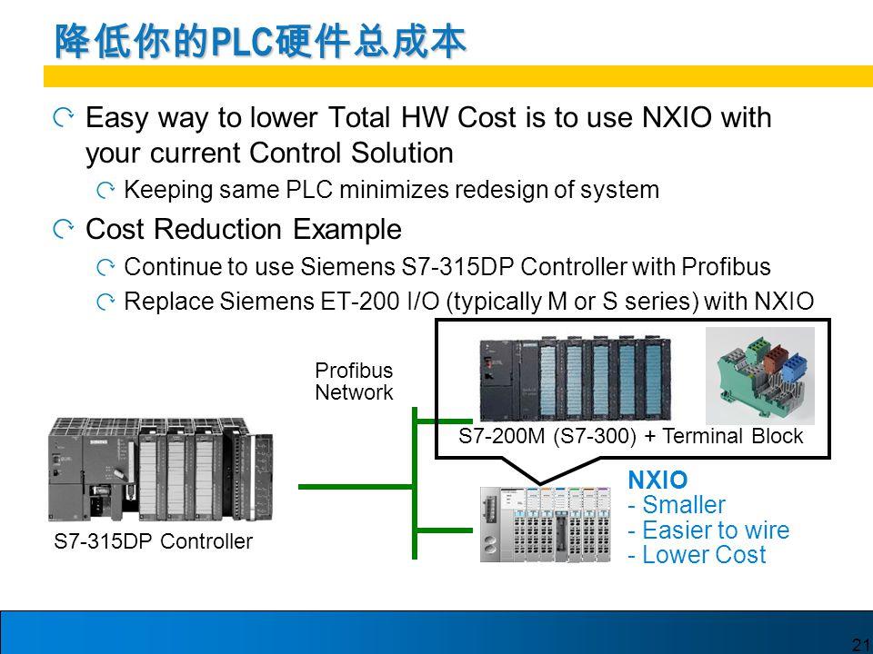 21 降低你的 PLC 硬件总成本 Easy way to lower Total HW Cost is to use NXIO with your current Control Solution Keeping same PLC minimizes redesign of system Cost Reduction Example Continue to use Siemens S7-315DP Controller with Profibus Replace Siemens ET-200 I/O (typically M or S series) with NXIO S7-315DP Controller S7-200M (S7-300) + Terminal Block Profibus Network NXIO - Smaller - Easier to wire - Lower Cost