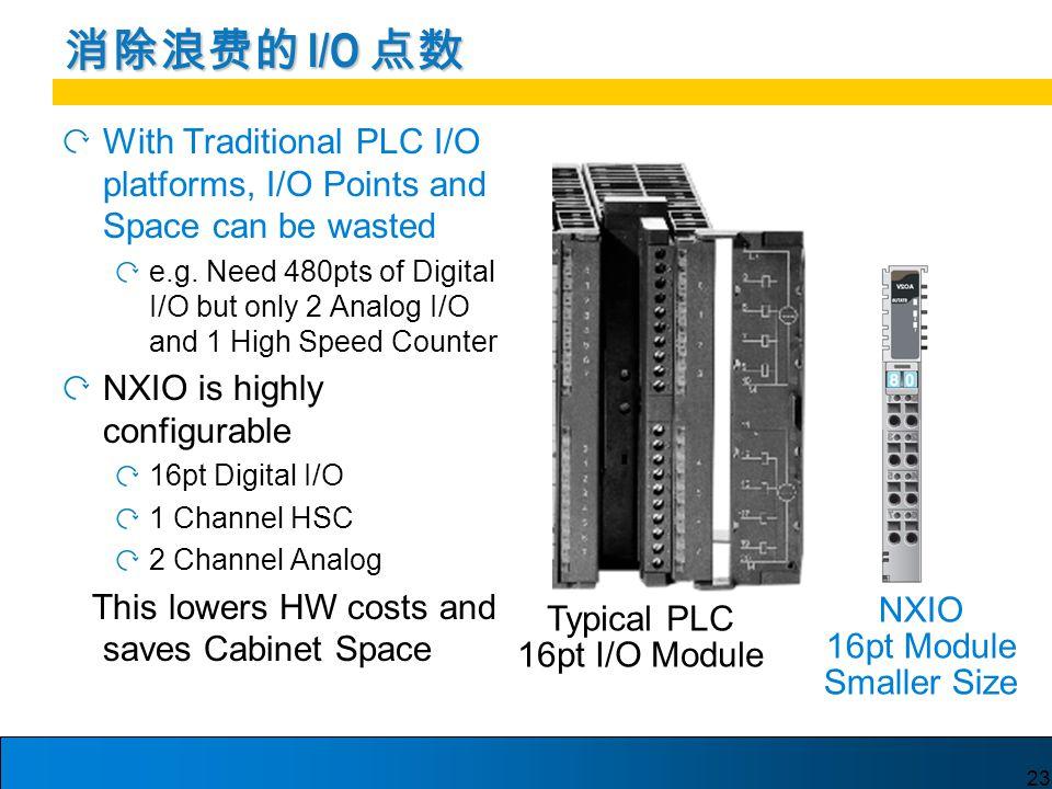 23 消除浪费的 I/O 点数 With Traditional PLC I/O platforms, I/O Points and Space can be wasted e.g.