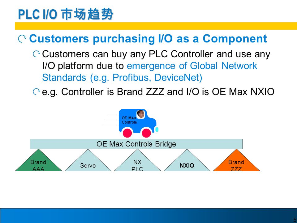 5 Customers purchasing I/O as a Component Customers can buy any PLC Controller and use any I/O platform due to emergence of Global Network Standards (