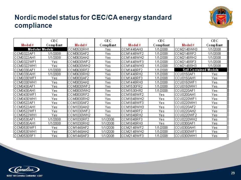 ©2007 IMI Cornelius Confidential v.0207 29 Nordic model status for CEC/CA energy standard compliance