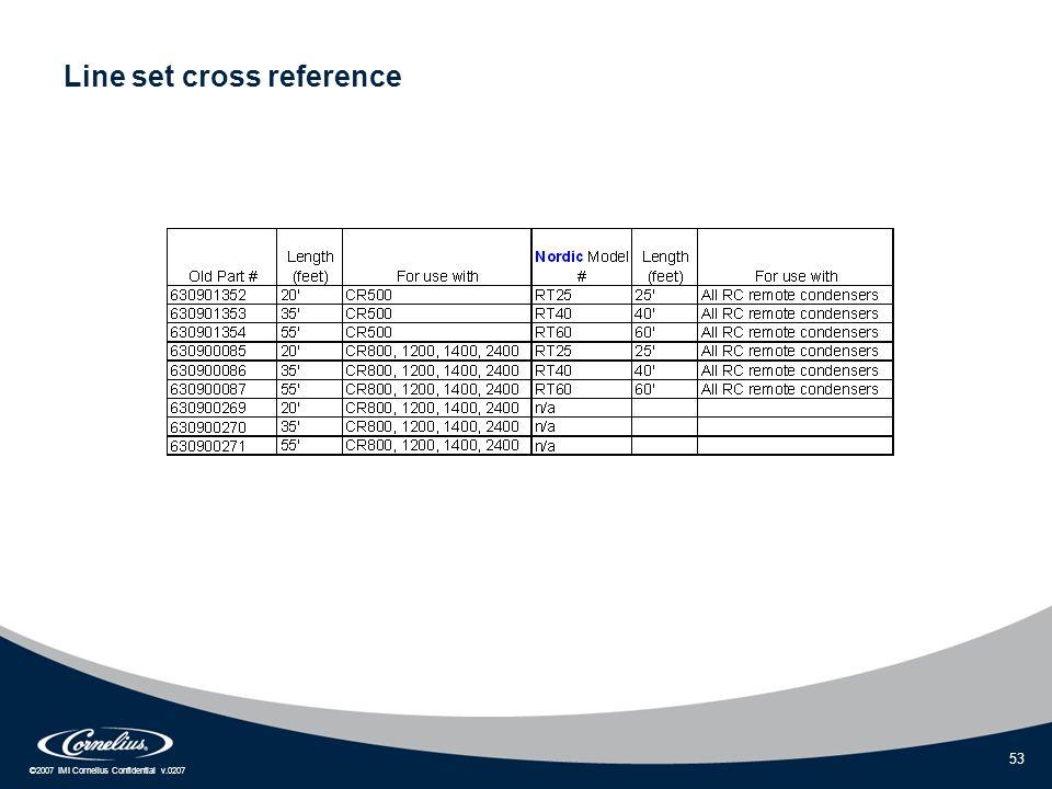 ©2007 IMI Cornelius Confidential v.0207 53 Line set cross reference